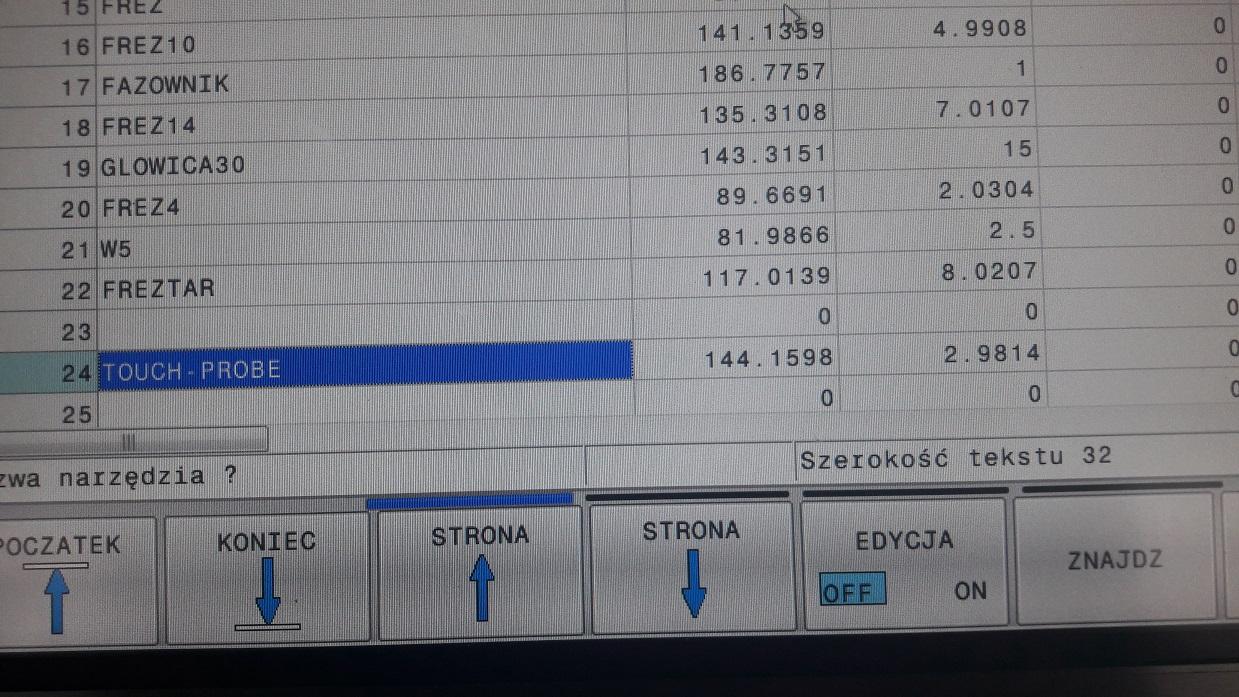 RAPORT KWARTALNY NR 4 Projekt Phare PL0003.11 KRAJOWY SYSTEM SZKOLENIA ZAWODOWEGO